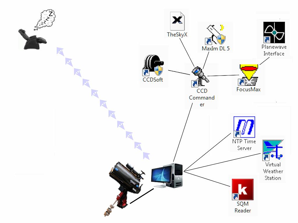 Tvstalk  16b Wiring Diagram  Sleeping